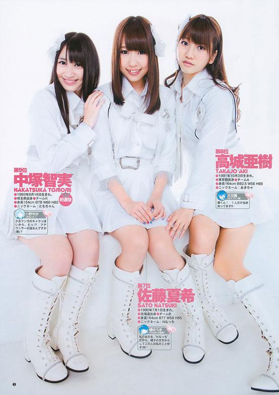 AKB48 Nakatsuka Tomomi, Sato Natsuki and Takajo Aki
