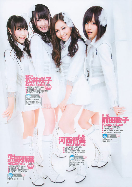 AKB48 Chance no Junban on Weekly Young Jump