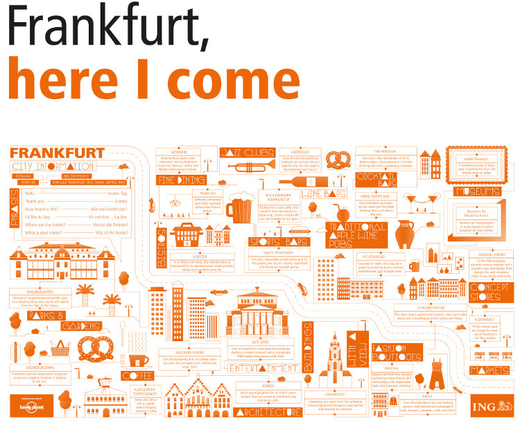 ING Group cities in a click Frankfurt