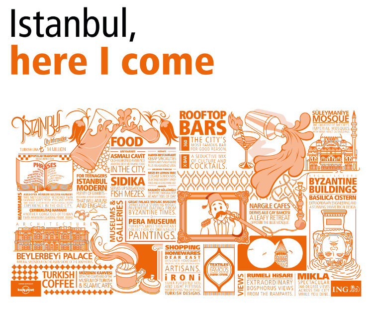 ING Group cities in a click Instanbul