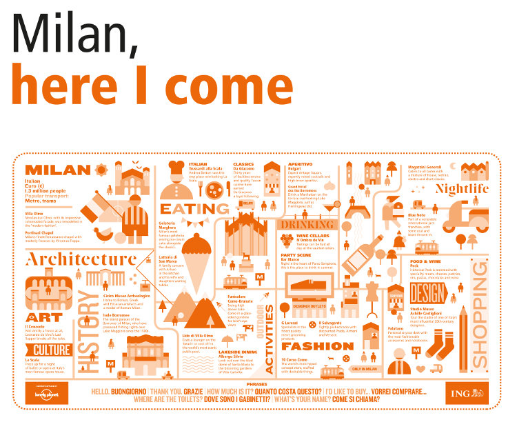 ING Group cities in a click Milan