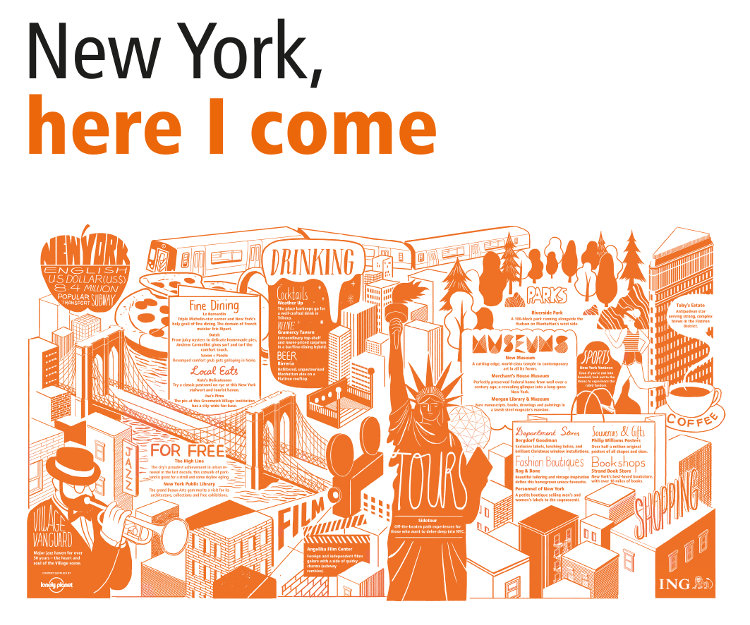 ING Group cities in a click New York