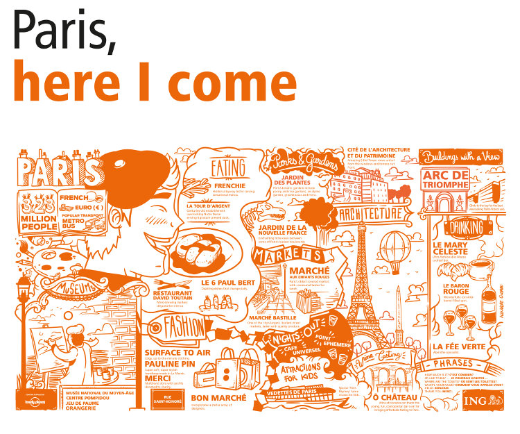 ING Group cities in a click Paris