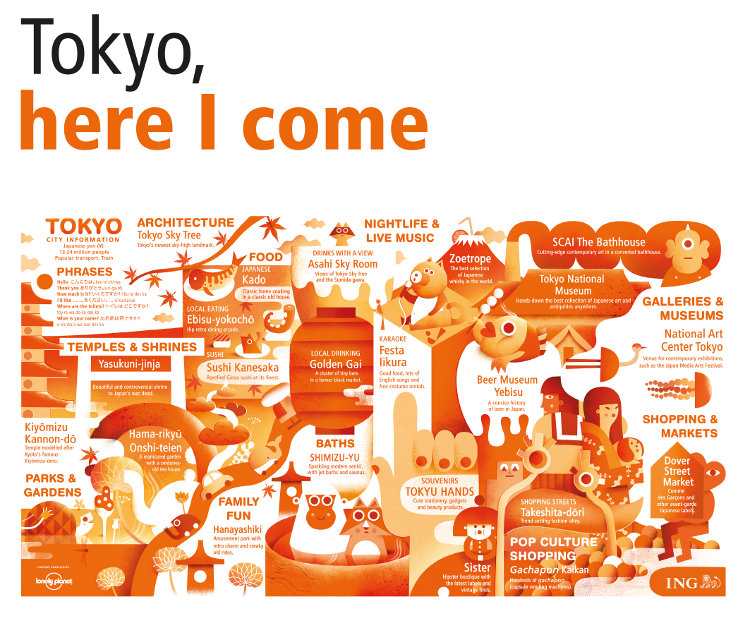 ING Group cities in a click Tokyo