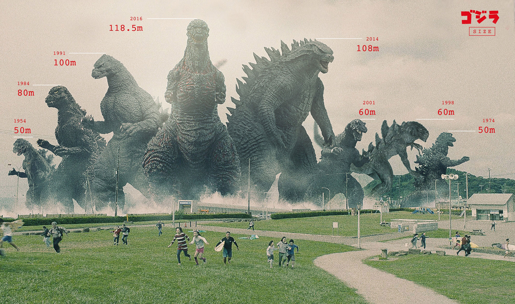 Godzilla size and height comparison